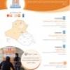 مركز المسلة لتنمية الموارد البشرية