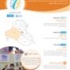 منظمة سبع سنابل للاغاثة والتنمية