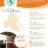The United Iraqi Medical Society for Relief and Development_En.pdf